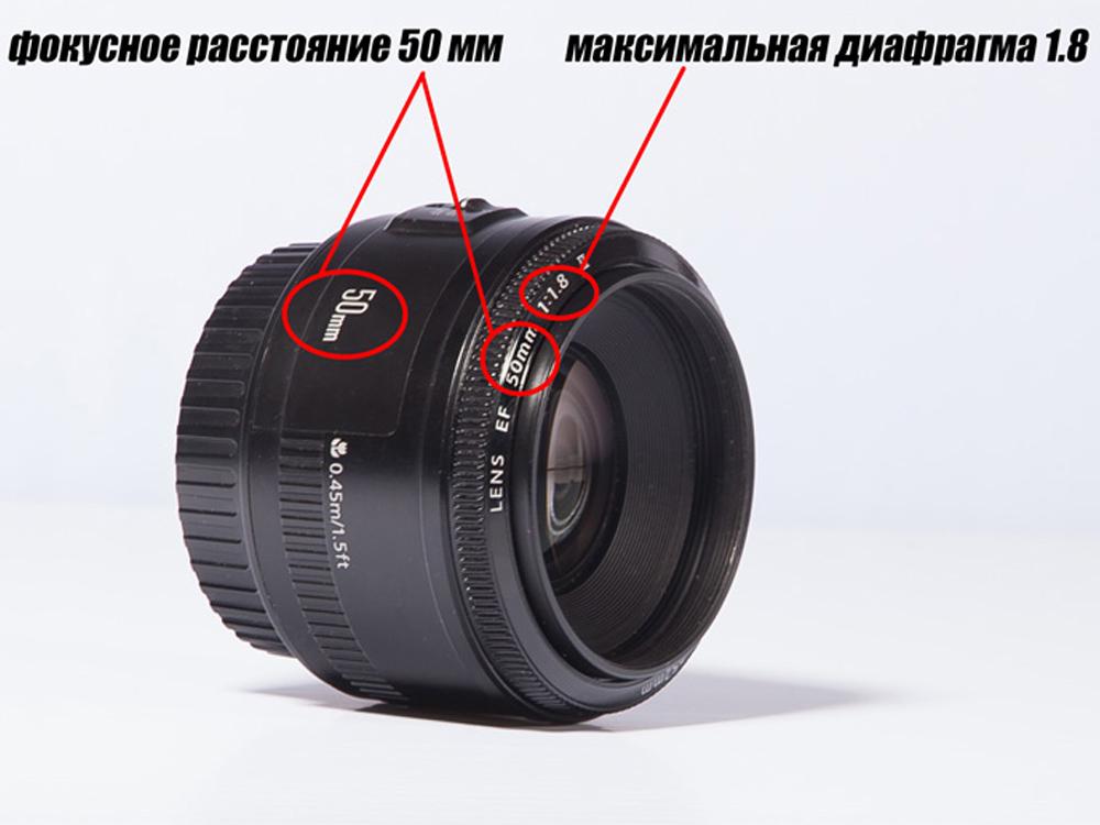 Как определить какой объектив у фотоаппарата